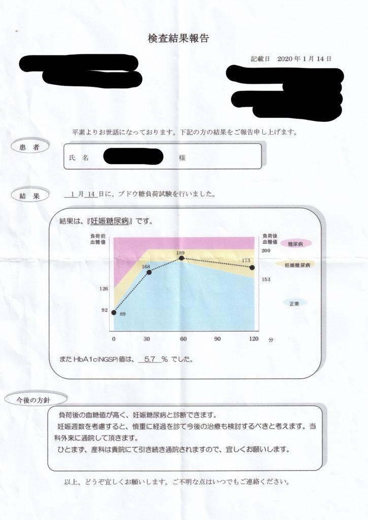 妊娠糖尿病の検査結果